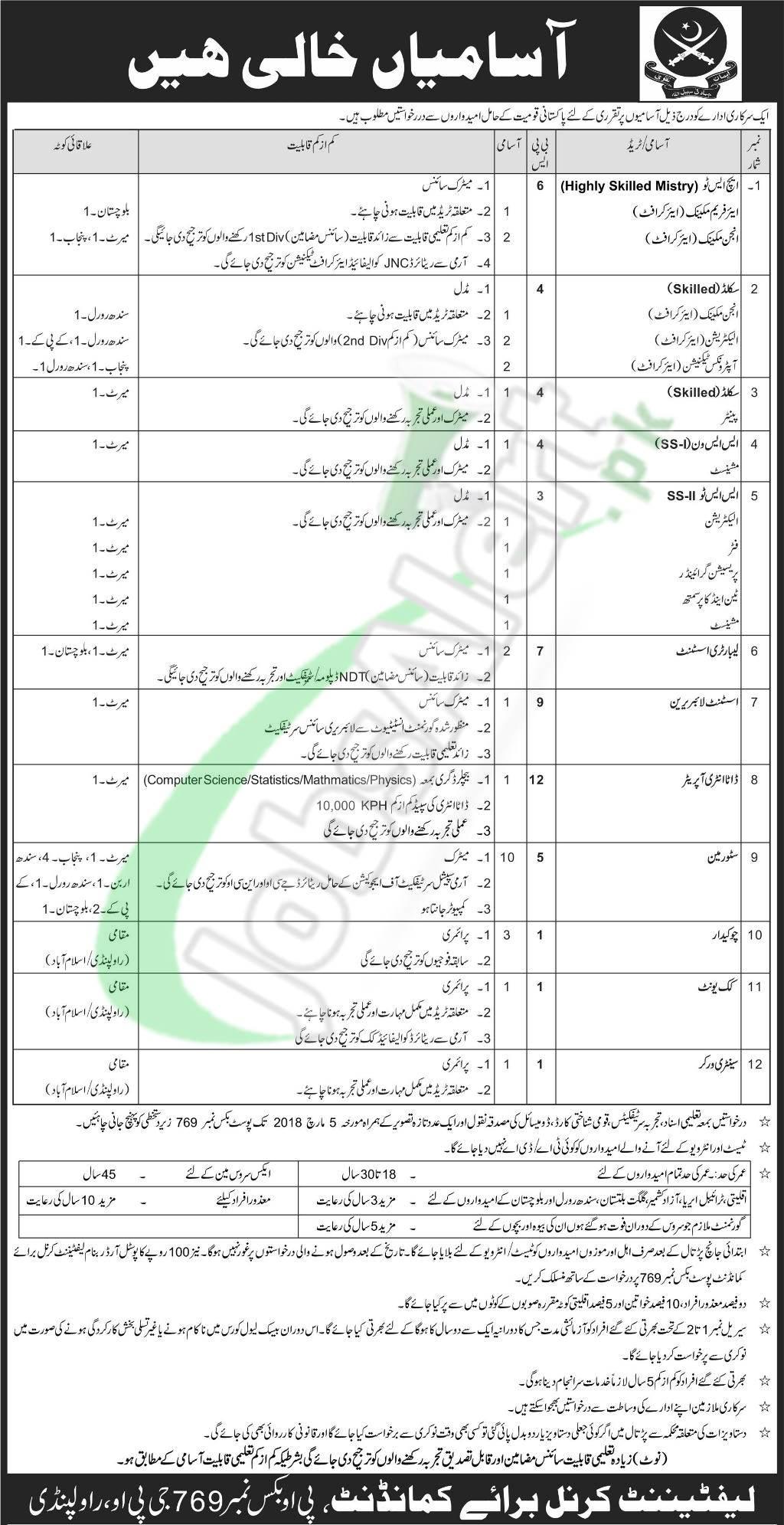 Po Box  Gpo Rawalpindi Jobs  Application Form Download Online Jobs In Pakistan