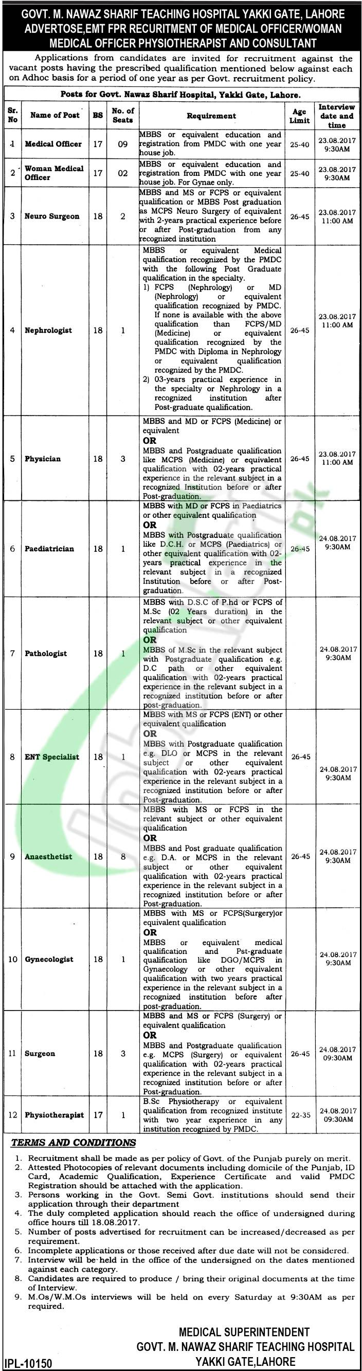 Government Nawaz Sharif Hospital Lahore Jobs