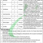 Sahiwal Medical College Jobs
