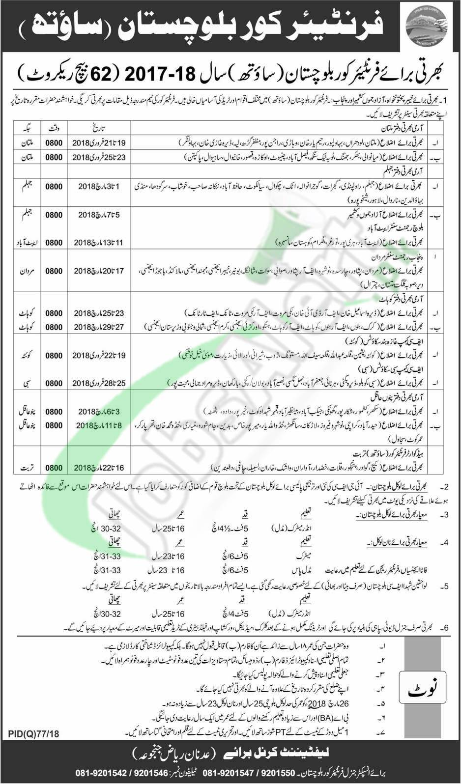 Frontier Corps Balochistan Jobs 2018 Pak Army Latest