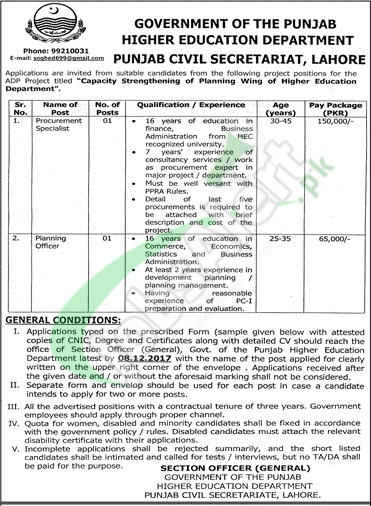 Punjab Higher Education Department Jobs
