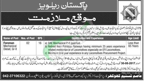 Pakistan Railways Jobs