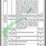 Govt Central Model School Lahore Jobs