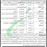 Fixed Communication Signal Company Quetta Jobs