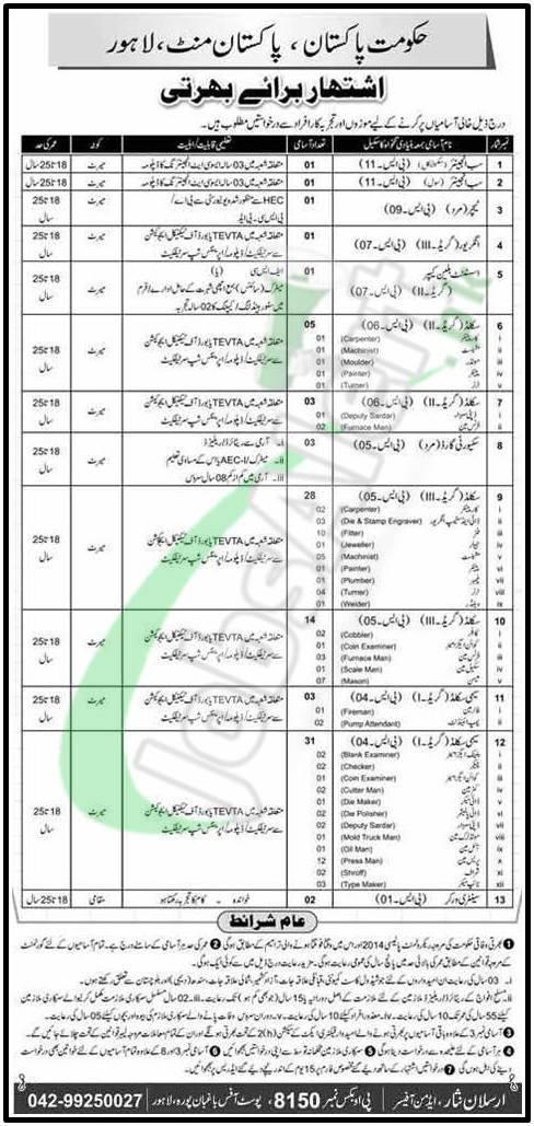 Pakistan Mint Jobs