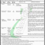 Khawaja Fareed University Jobs 2018