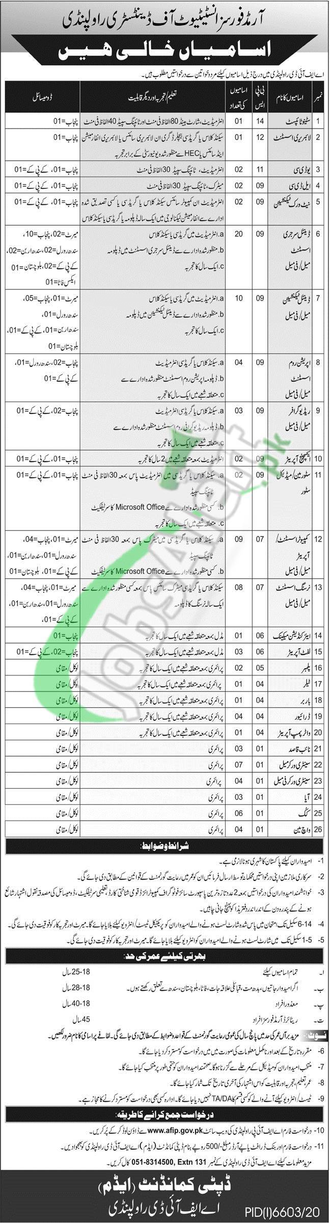 Armed Forces Institute of Dentistry Rawalpindi Jobs