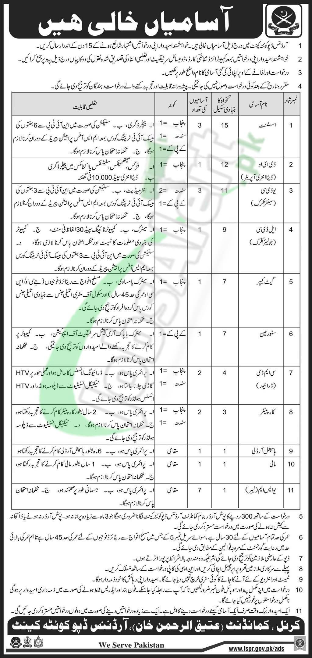 Ordnance Depot Quetta Jobs