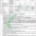 Chenab College Jhang Jobs 2018