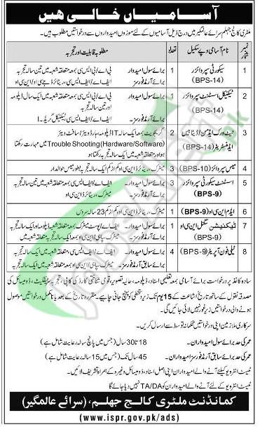Military College Jhelum Sarai Alamgir Jobs