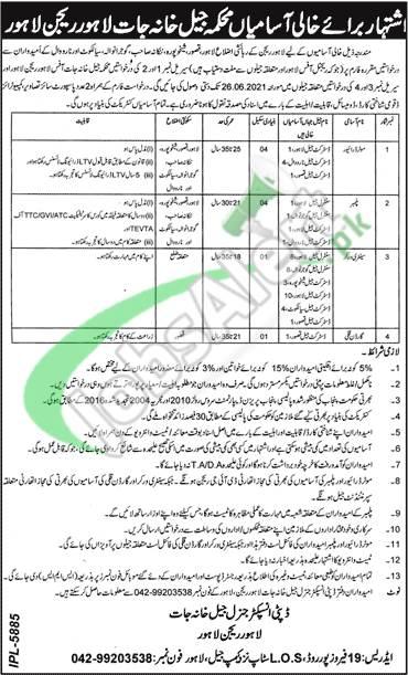 Jail Khana Jat Department Lahore Jobs