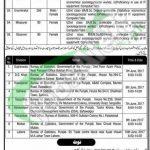 Bureau of Statistics Punjab Jobs