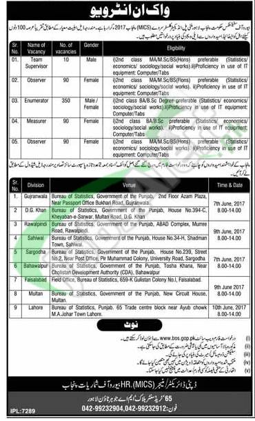 Bureau of Statistics Punjab Jobs