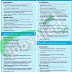 Moringa Pharmaceuticals