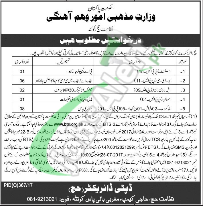 Ministry of Religious Affairs Quetta Jobs