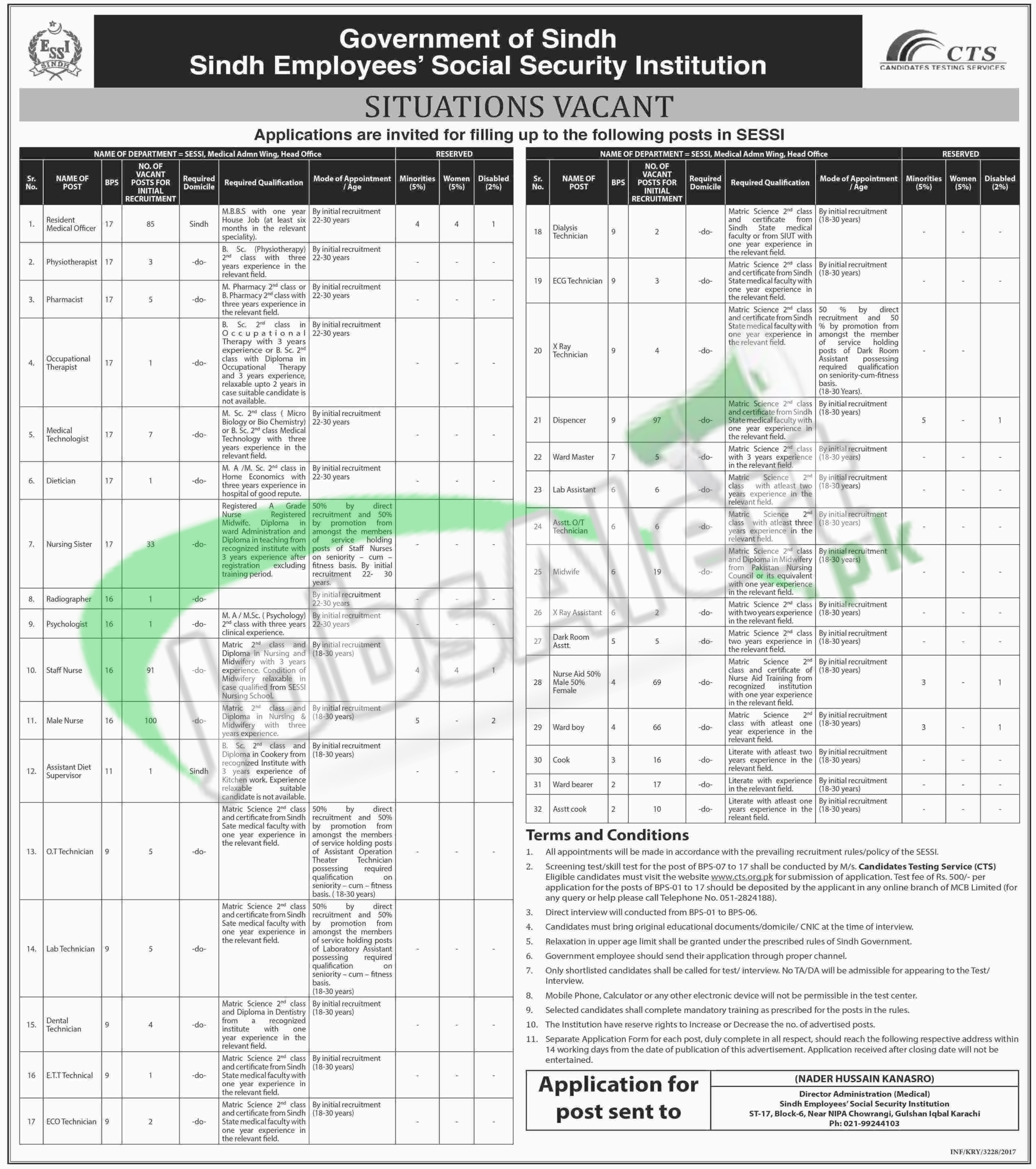 Sindh employees social security institution jobs 2017 cts form last date to apply falaconquin
