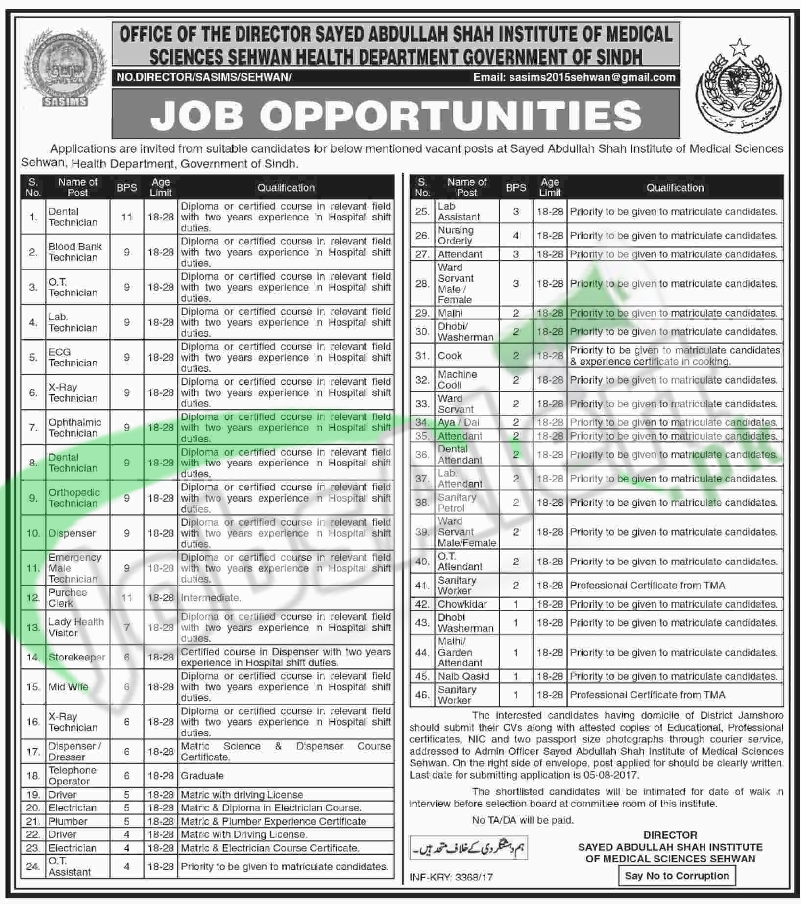 Jobs In Health Department 2017 Govt Of Sindh Latest