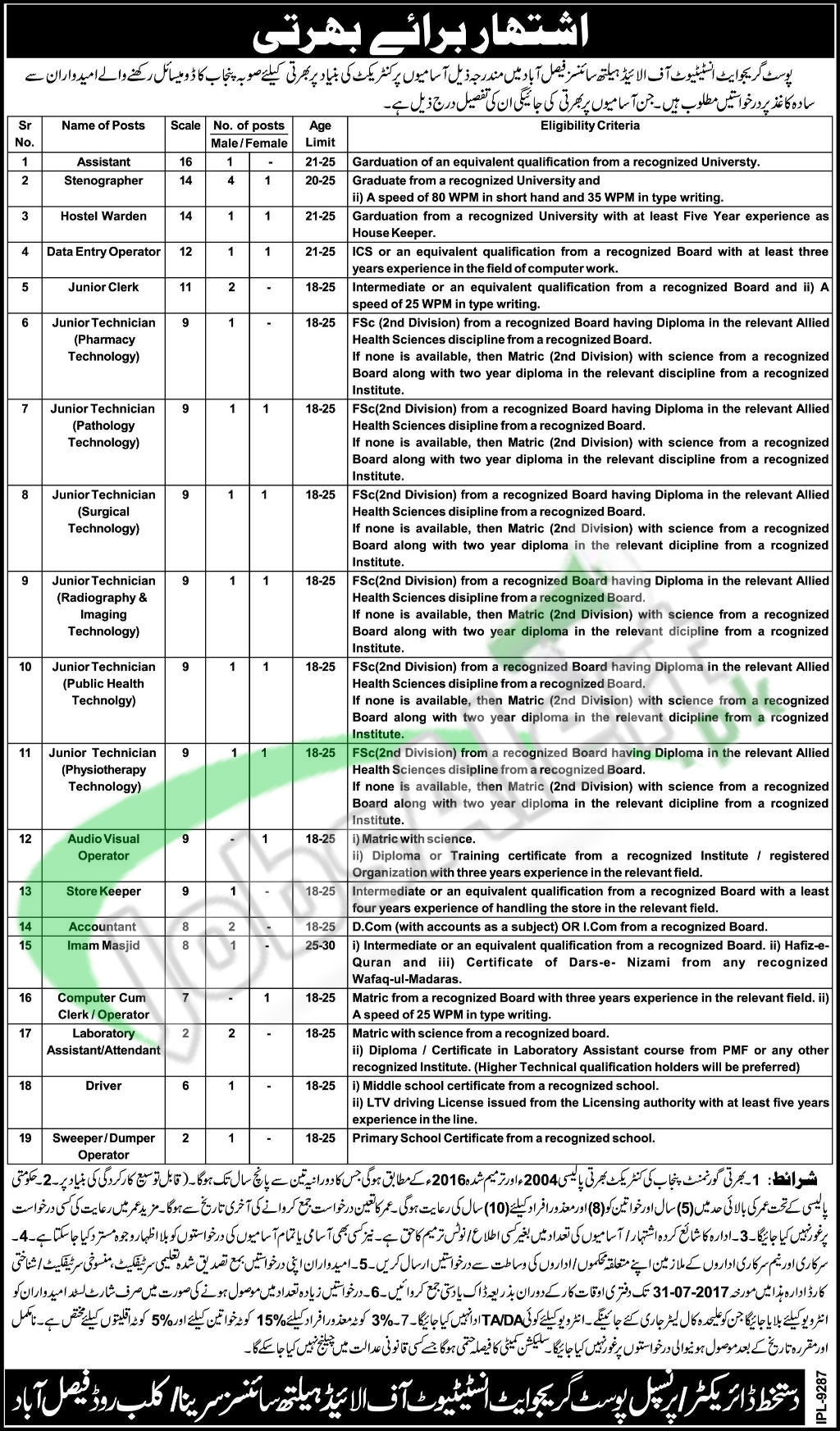 PG Institute of Allied Health Sciences Faisalabad