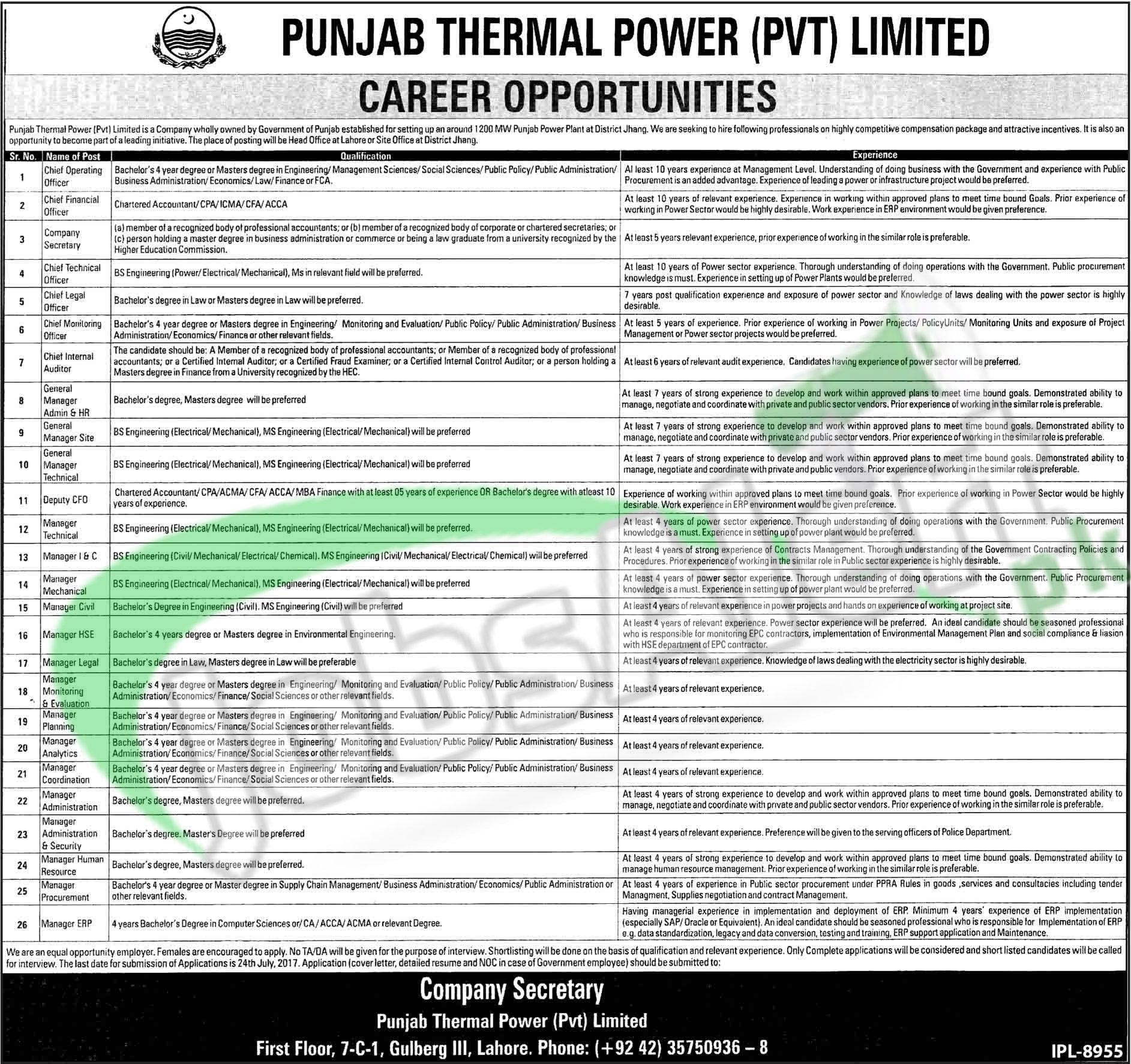 Punjab Thermal Power