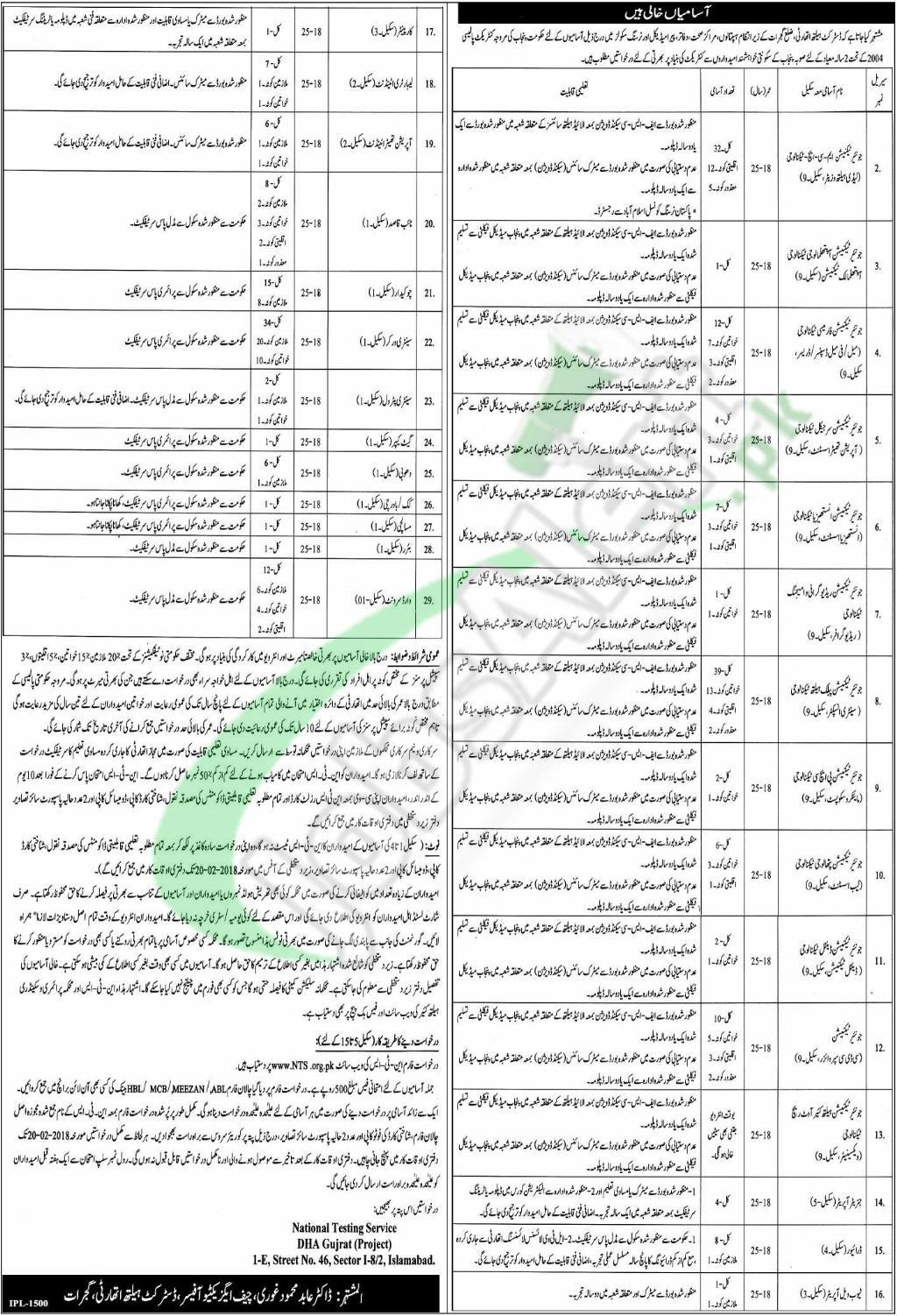 Government Jobs in Gujrat