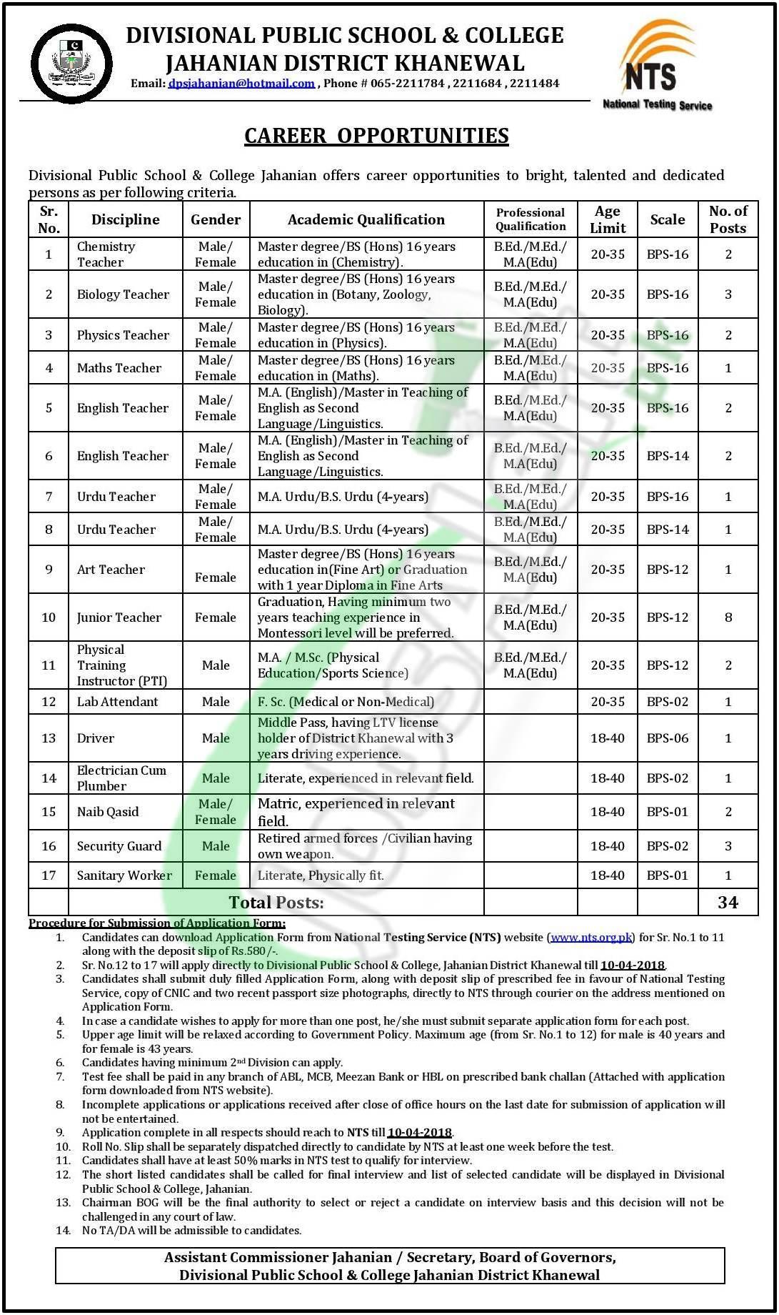 Divisional Public School College Jahanian Dps Khanewal Jobs 2018