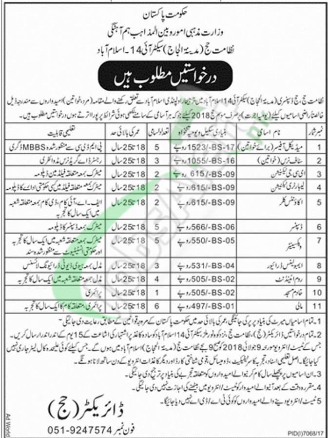 Ministry of Religious Affairs Islamabad Jobs 2018