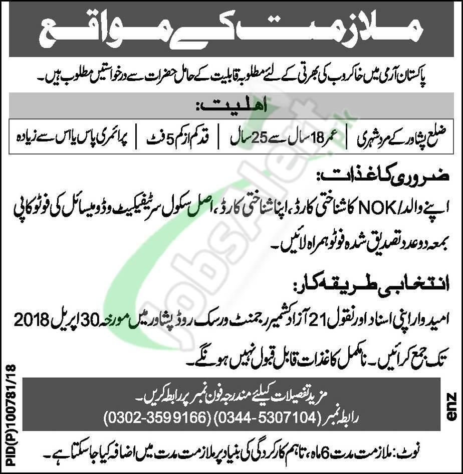 ISPR Jobs