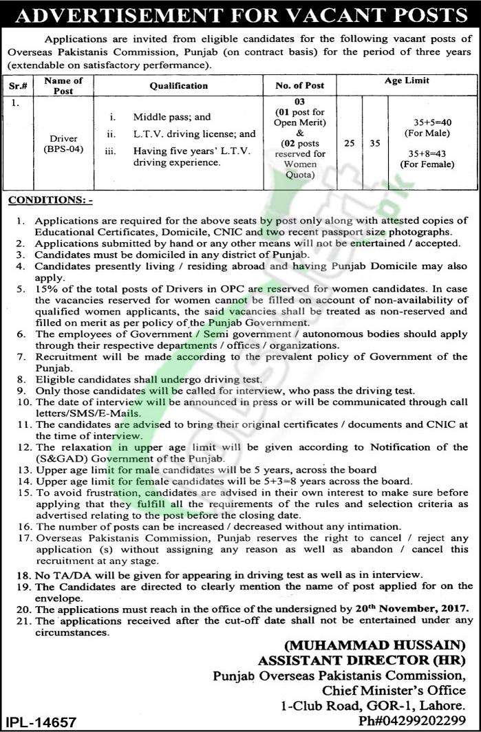Punjab Overseas Pakistanis Commission Jobs
