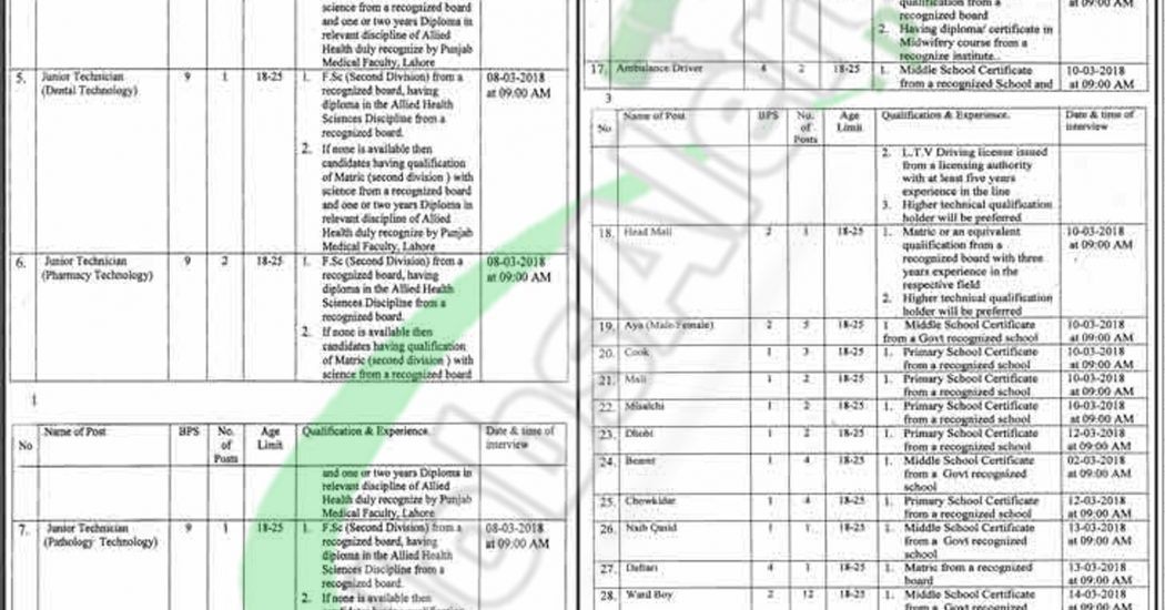 Family Hospital Rawalpindi Jobs 2018 Latest Career