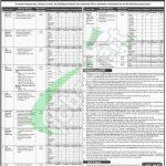 Intelligence Bureau Pakistan Jobs