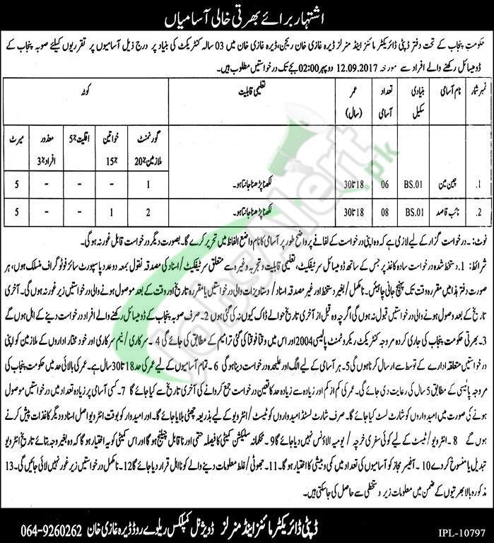 Mines and Minerals Department DG Khan Jobs