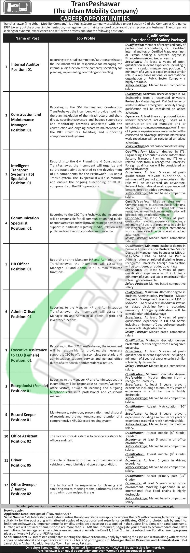 Trans Peshawar Jobs