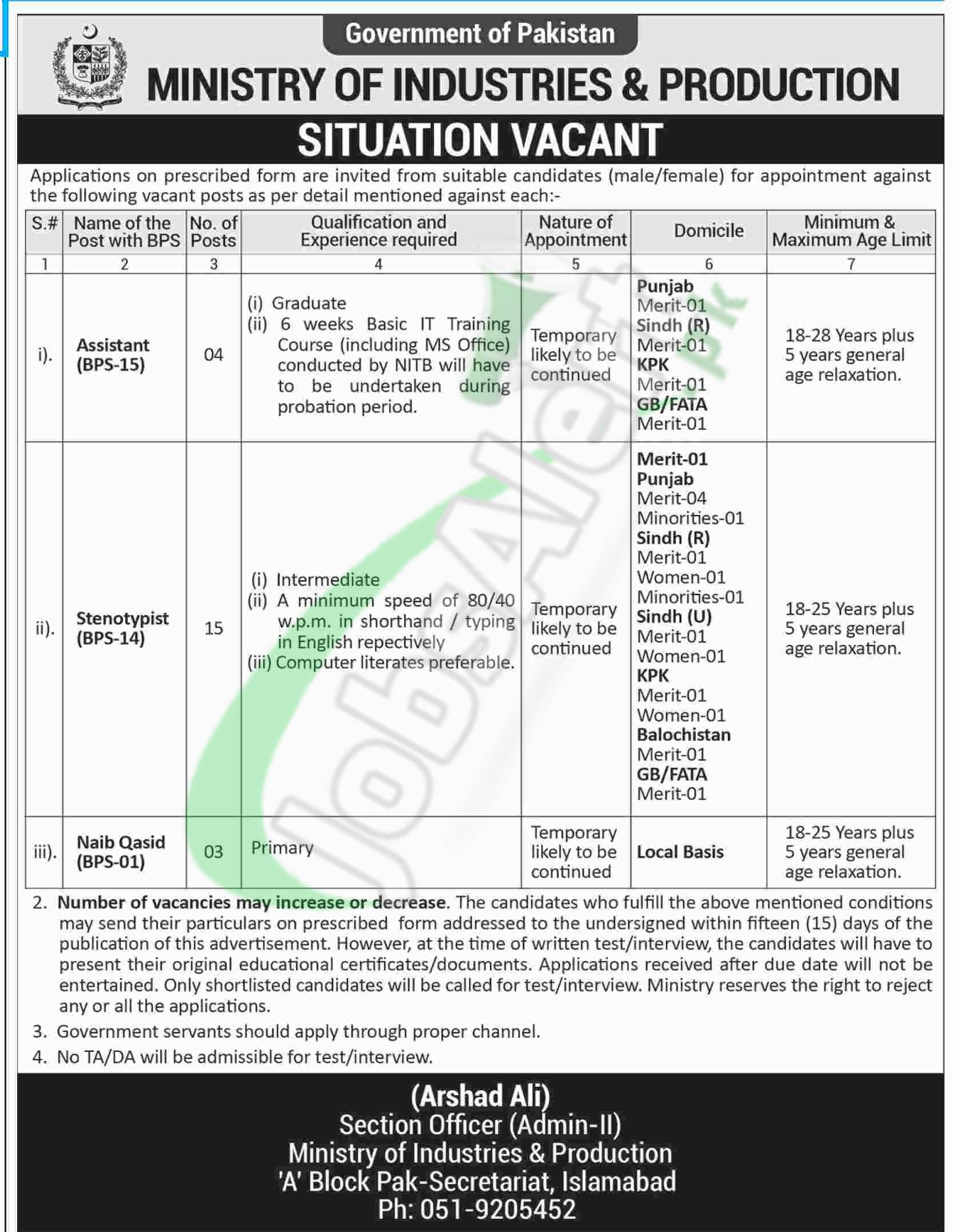 Governmet Jobs in Islamabad 2018