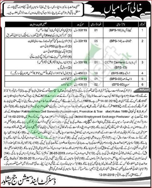 District Judiciary KPK Jobs