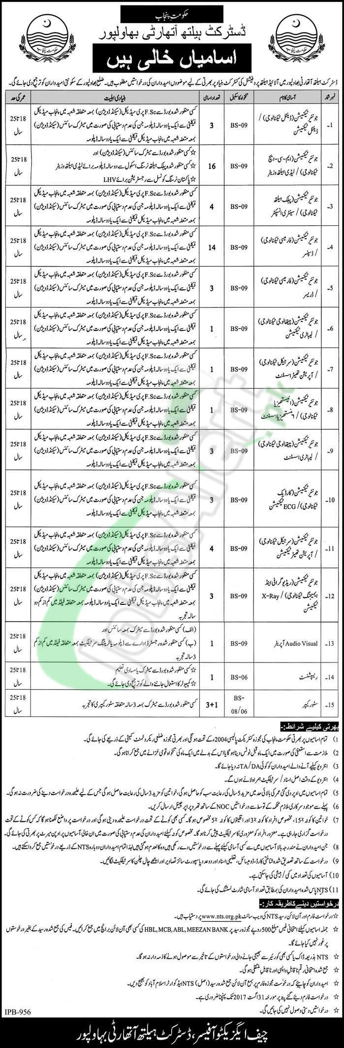 Health Department Bahawalpur Jobs