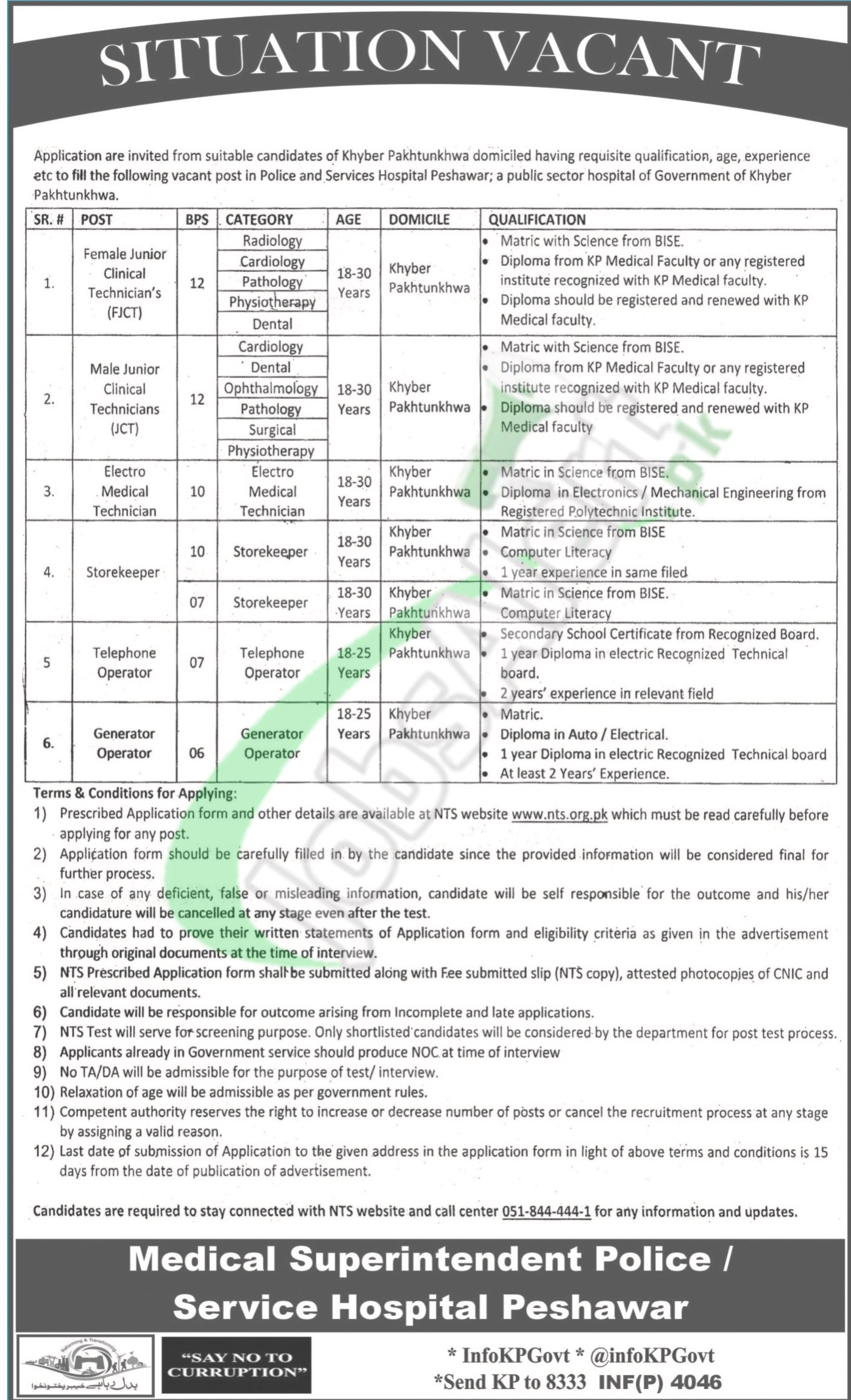 Police Services Hospital Peshawar Jobs