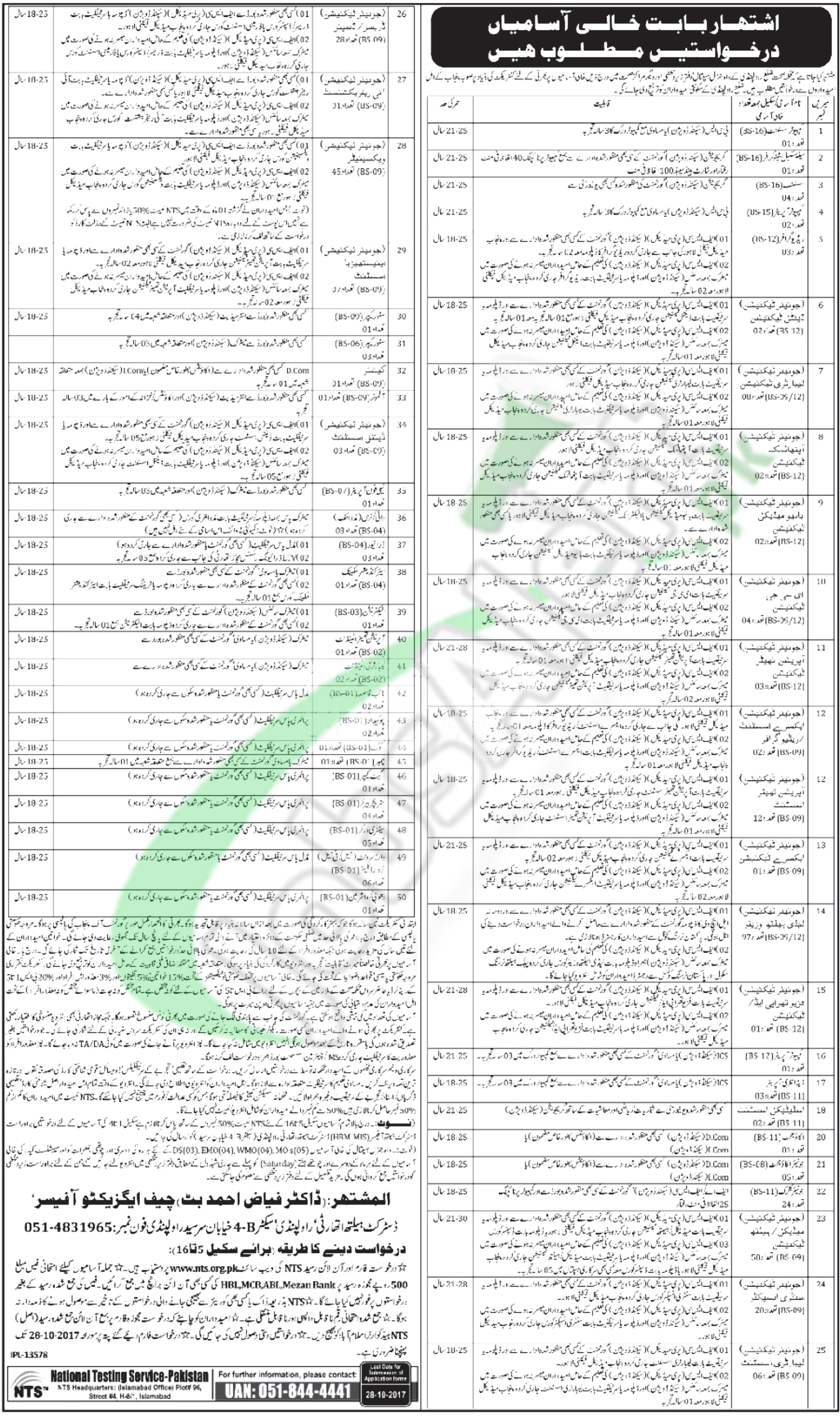 Health Department Rawalpindi Jobs