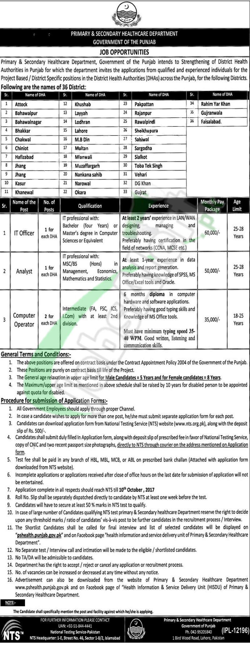 Punjab Primary & Secondary Healthcare Department Jobs