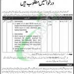 Wildlife and Fisheries Department AJK Jobs