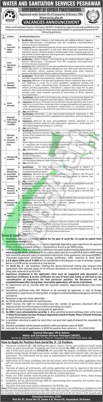 WSSP Peshawar Jobs