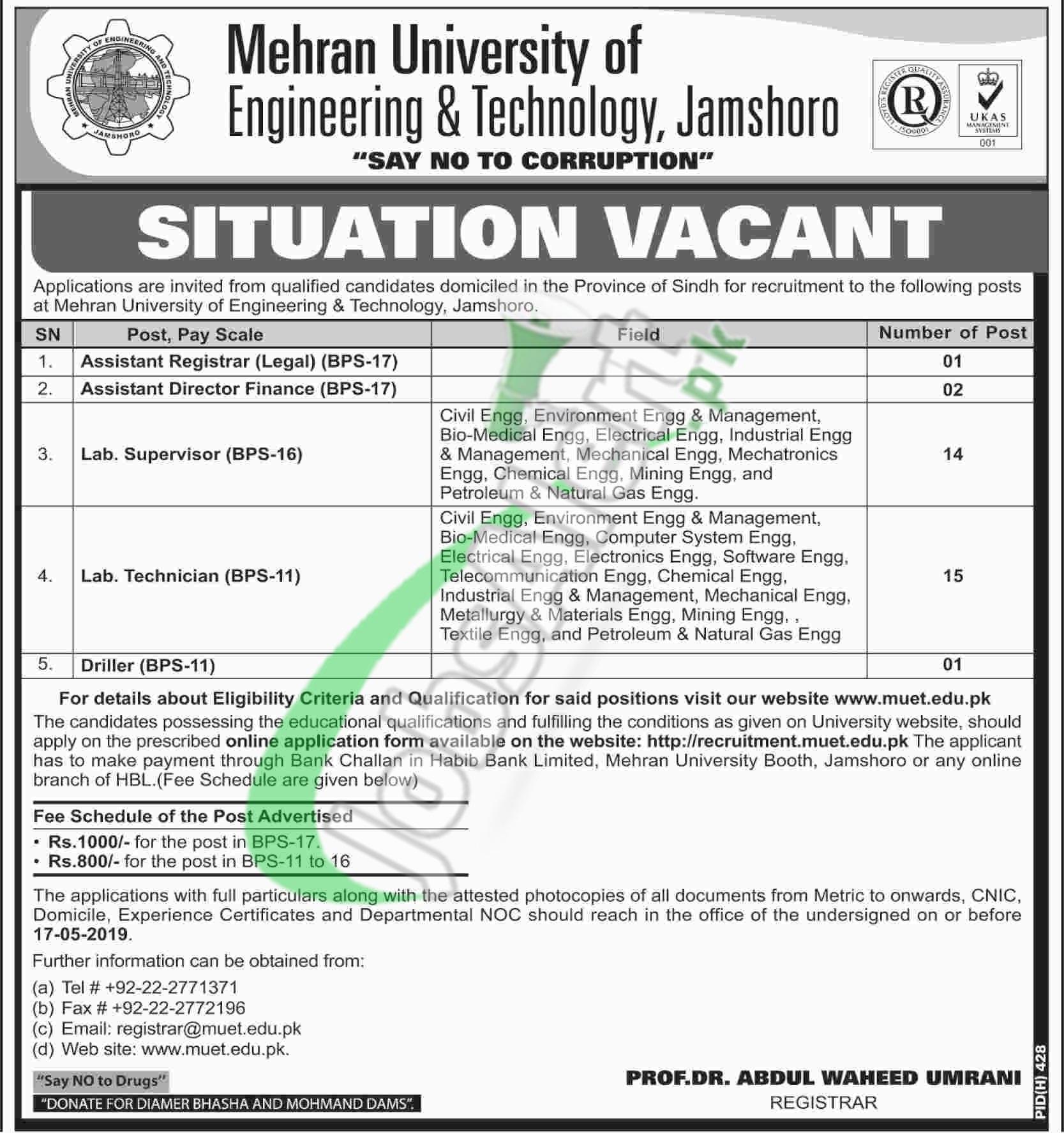 Mehran University of Engineering & Technology Jobs 2019