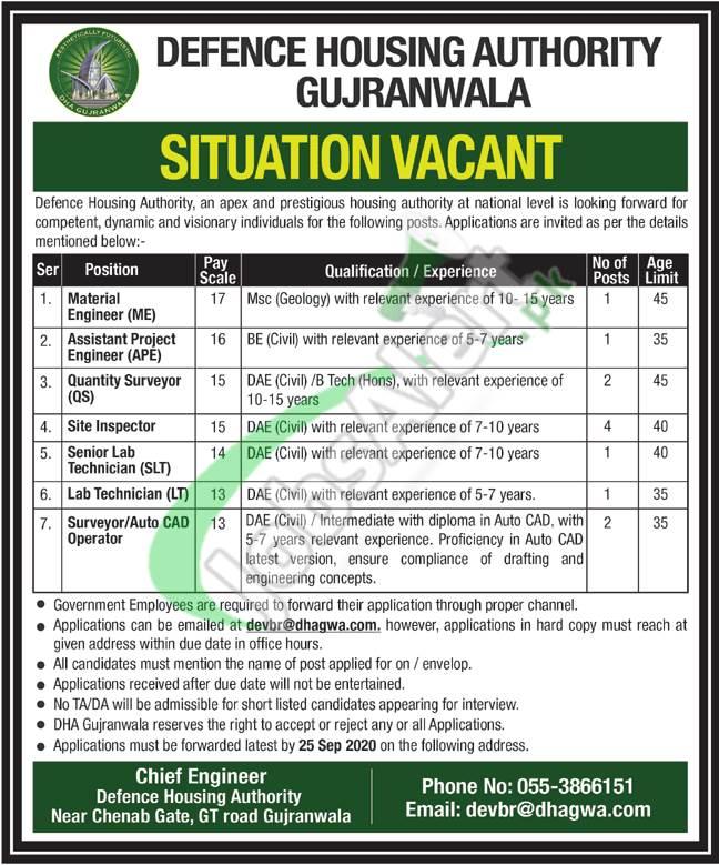 DHA Gujranwala Jobs