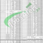 Education Dpt