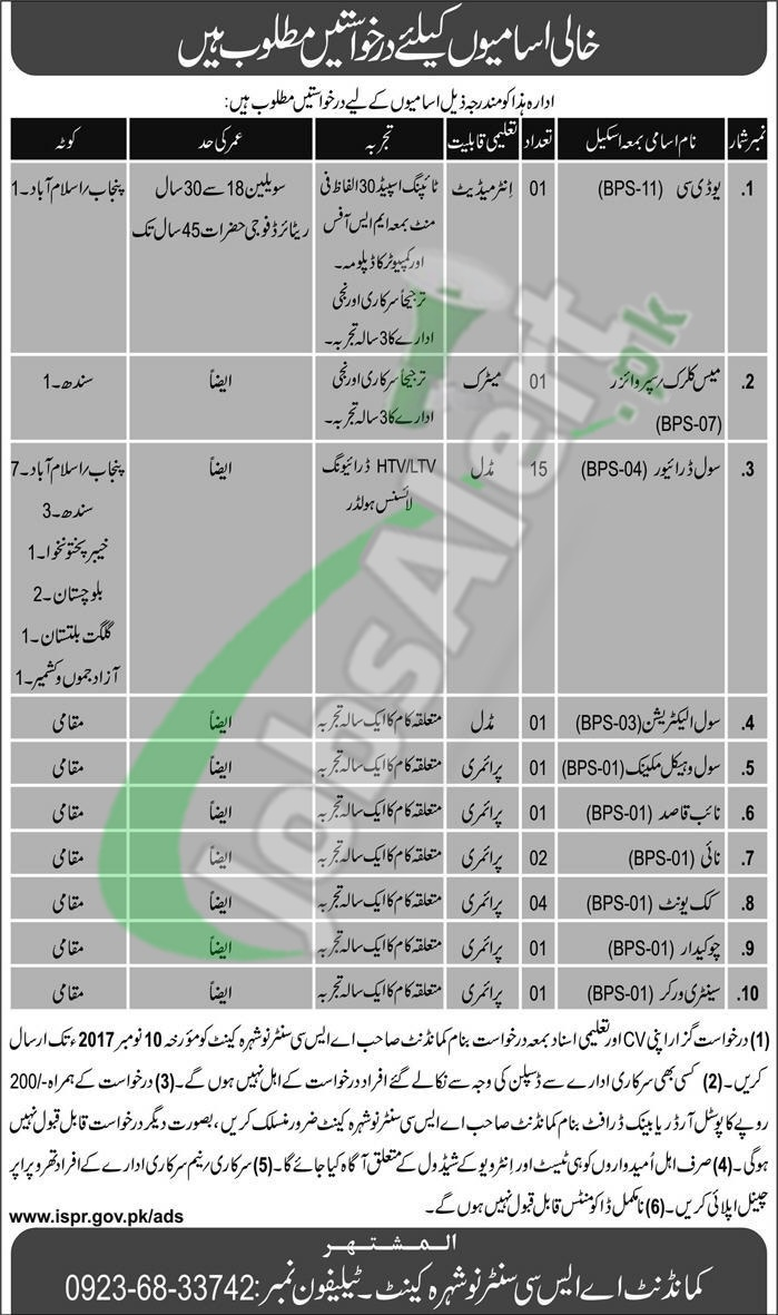 ASC Center Nowshera Jobs