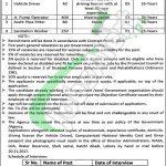 WASA Lahore Jobs