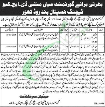 Mian Munshi Hospital Lahore Jobs 2018