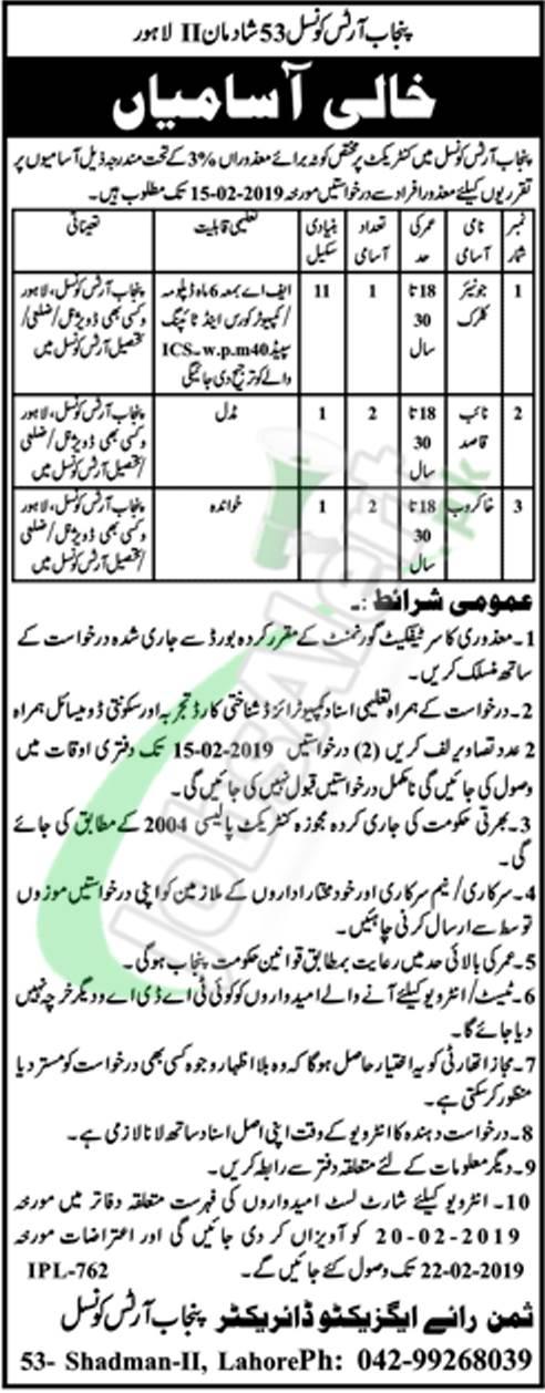 Lahore Arts Council Jobs