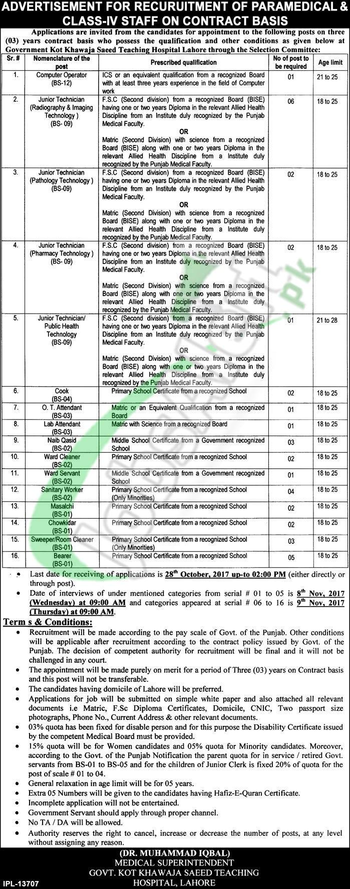 Government Kot Khawaja Saeed Hospital Jobs