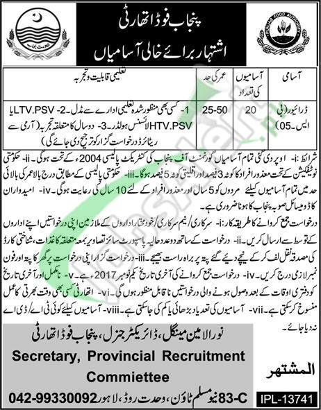 Punjab Food Authority Jobs