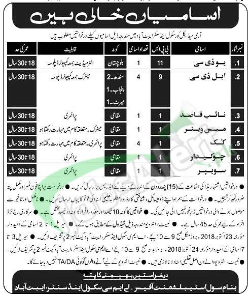 AMC Center Abbottabad Jobs 2018
